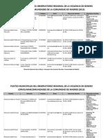 Directorio PMORVG (puntos mancomunados)