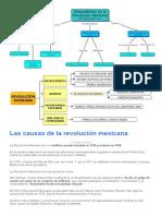 Las causas de la revolución mexicana