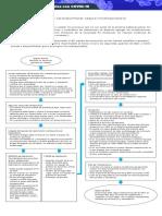 AlgoritmoReanimacion.pdf