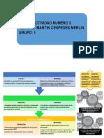 ACTIVIDAD NUMERO 2 DE ANALISIS Y DISEÑO DE INFORMACIÓN.pptx