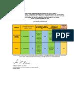 evaluación-técnica-conv.-3151414-Final-22