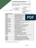 10071204L00 - PB500 Series Power Pack Quality Process Flow.en.fr
