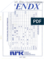 FRENDX -1985-05