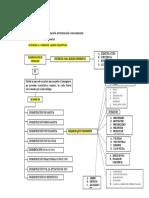 Segmetacion de mercado - mapa conceptual