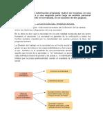 division social del trabajo resumen.docx