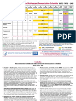 immunization child2005 engl