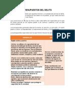 PRESUPUESTOS GENERALES Y ESPECIALES DE DELITO