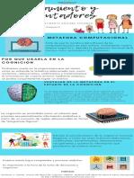 Actividad 4- Pensamiento y computadores