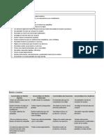 API 1_Certificaciones Digitales