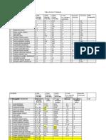 TABLA DE PRUEBAS DE EVALUACION