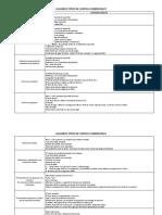 La Carta Comercial. Tipos y Contenidos Básicos