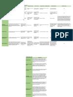 CUADRO COMPARATIVO DE SOCIEDADES PDF
