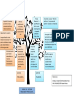arbol de ideas.pdf