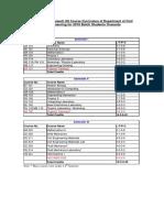 Course Structure 2016 onwards.pdf