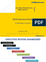 Executive Review 2011