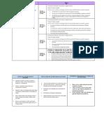 Actividad 4 - informe del colegio fatima,trabajo colegiado