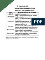 Cronograma Bachiller 2020-1