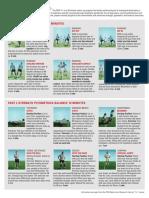 FIFA-Basic-Exercises