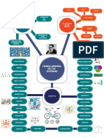Infografia 2 -Diseño de productos