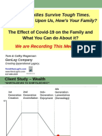 The Family Dynamics of Wealth