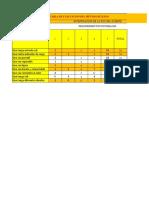 Matriz diagnosico (2)