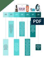 Plantilla Línea del Tiempo (3).pdf