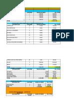 SEMANA 3- GESTION DE PROYECTOS (1)