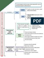 comunicacion entre departamentos.docx