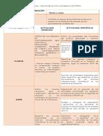 Estudio-de-caso-Gestion-de-un-AVA-utilizando-el-ciclo-PHVA-