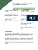PSICOLOGÍA DE LA SEXUALIDAD - SEMANA 04  - LENNIN ARMANDO CANGANA RIMACHE