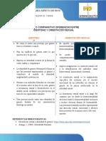 CUADRO COMPARATIVO ED. SEXUAL (1)-convertido