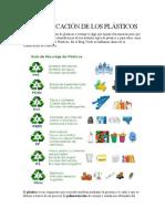 Clasificación de los plásticos