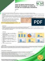 escala de aldrete e kroulik.pdf