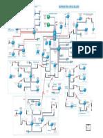 Diagrama Agrícola del Chira Plantacion - Abril 2019