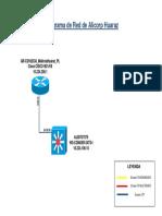 Diagrama Alicorp Huaraz - Marzo 2018