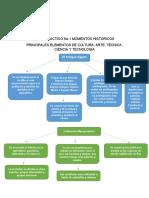 Caso práctico No.1 Momentos Históricos - copia (2).docx