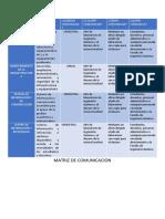 MATRIZ DE COMUNICACION