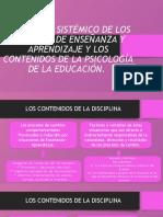 Analisis sistemico de procesos - Psicologia de la educacion