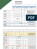 censo nefrologia completo