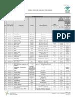 PRELIMINAR AGUA RESIDUAL INDUSTRIAL ANTES DEL TRATAMIENTO.pdf