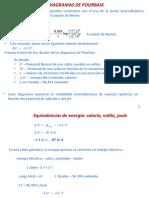 4 .Metalurgia Extractiva-Diag-Pourbaix-2020-2