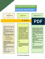 CONCEPCION DEL DERECHO PERUANO