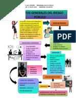 INFOGRAFIA RIESGO PUBLICO