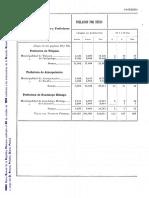 Antonio Penafiel - Cendo del df.pdf