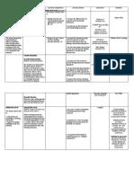 Learning Plan 8 - Mechanical Drafting