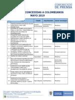 COM 31 A - ANEXO PATENTES (1).docx