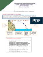 10o Física  MOVIMIENTO SEMIPARABOLICO DECIMO