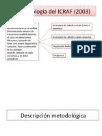 Metodología del ICRAF (2003)