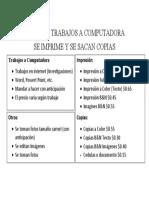 Trabajos y Impresión.docx