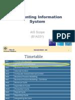 AIS-AIS Basic week 1.pdf